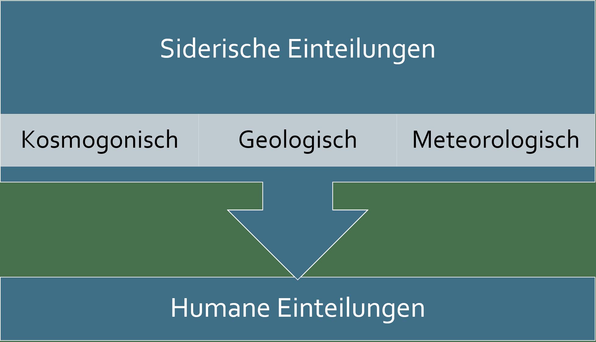 Ernst Jünger An der Zeitmauer